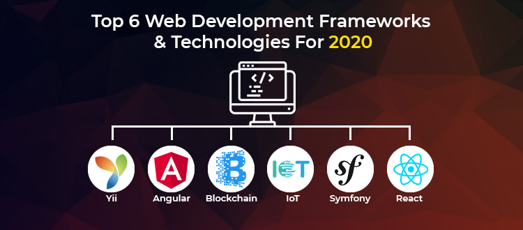 Top 6 Web Development Frameworks & Technologies For 2020